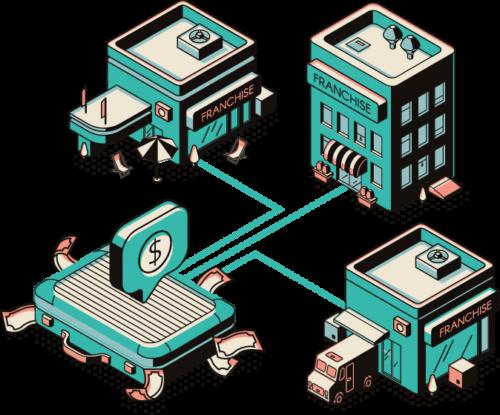 Datenschutz Franchise
